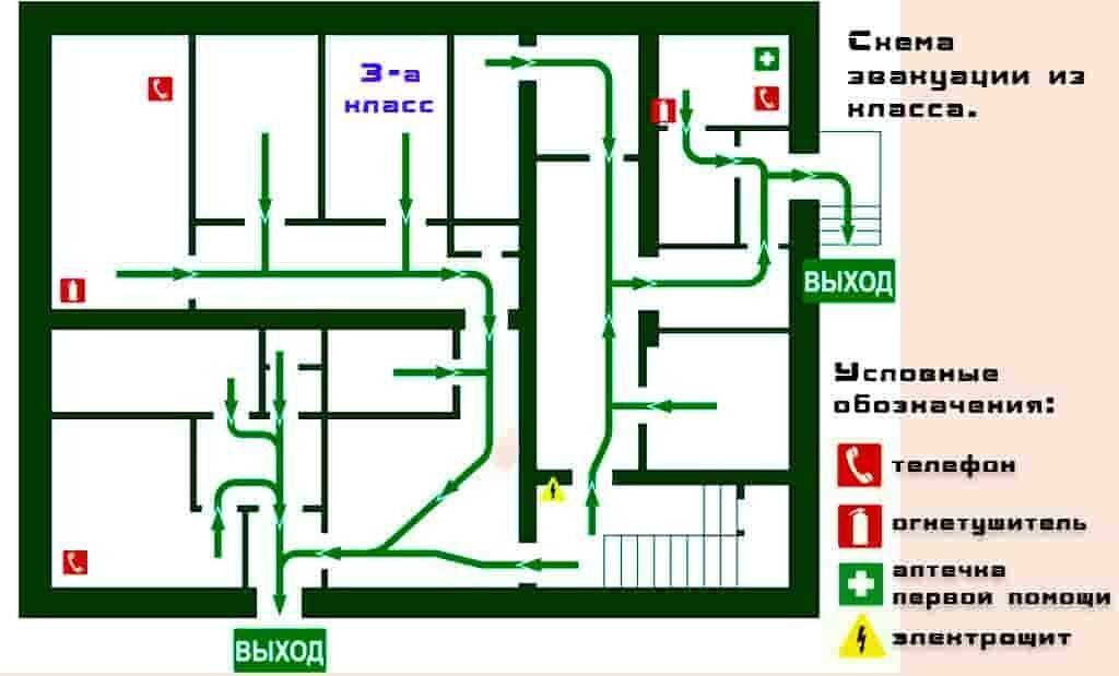 Схема эвакуации из класса на случай пожара для 3 класса