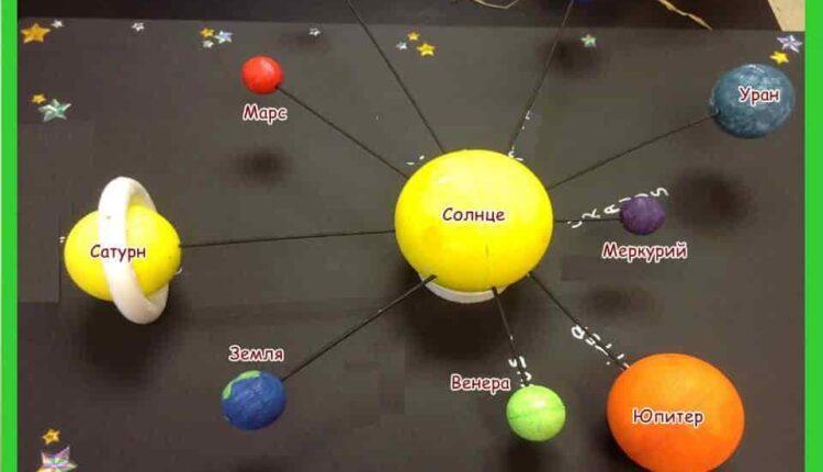 Схема Солнечной системы для 4 класса