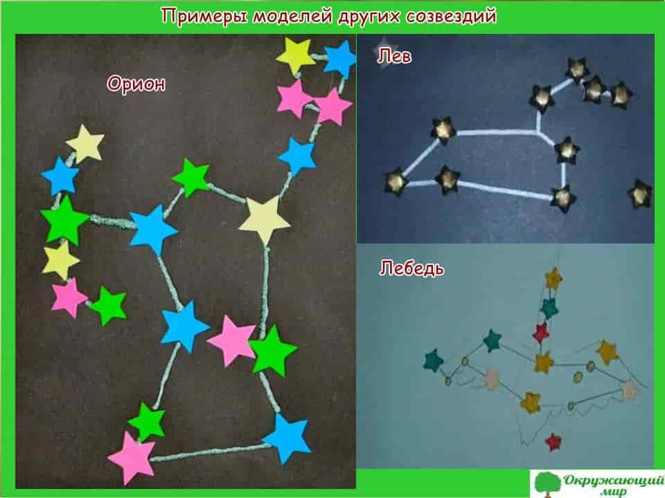 Примеры моделей других созвездий