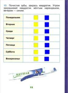 Инструкция по заполнению научного дневника для 1 класса. Чистка зубов
