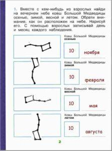 Инструкция по заполнению научного дневника для 1 класса ковш Большой Медведицы