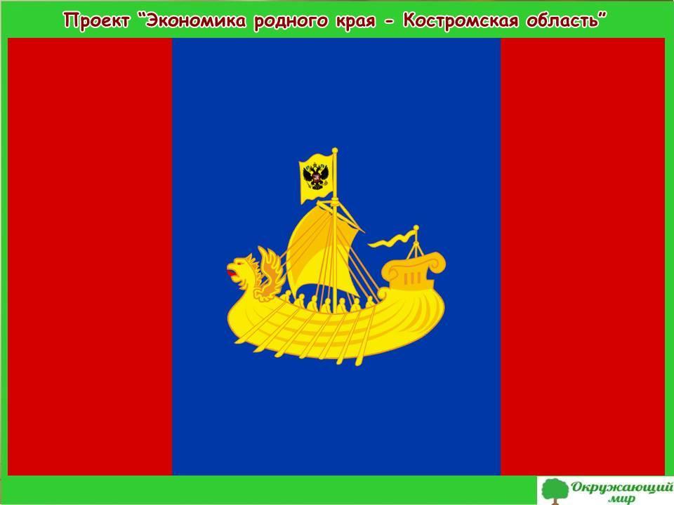 Проект Экономика родного края-Костромская область