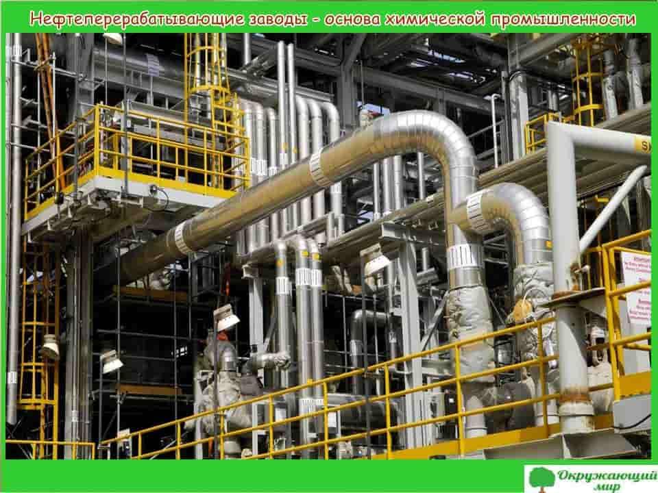 Нефтеперерабатывающие заводы-основа химической промышленности