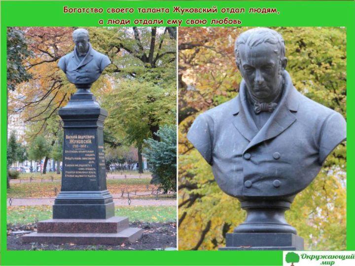 Жуковский памятник
