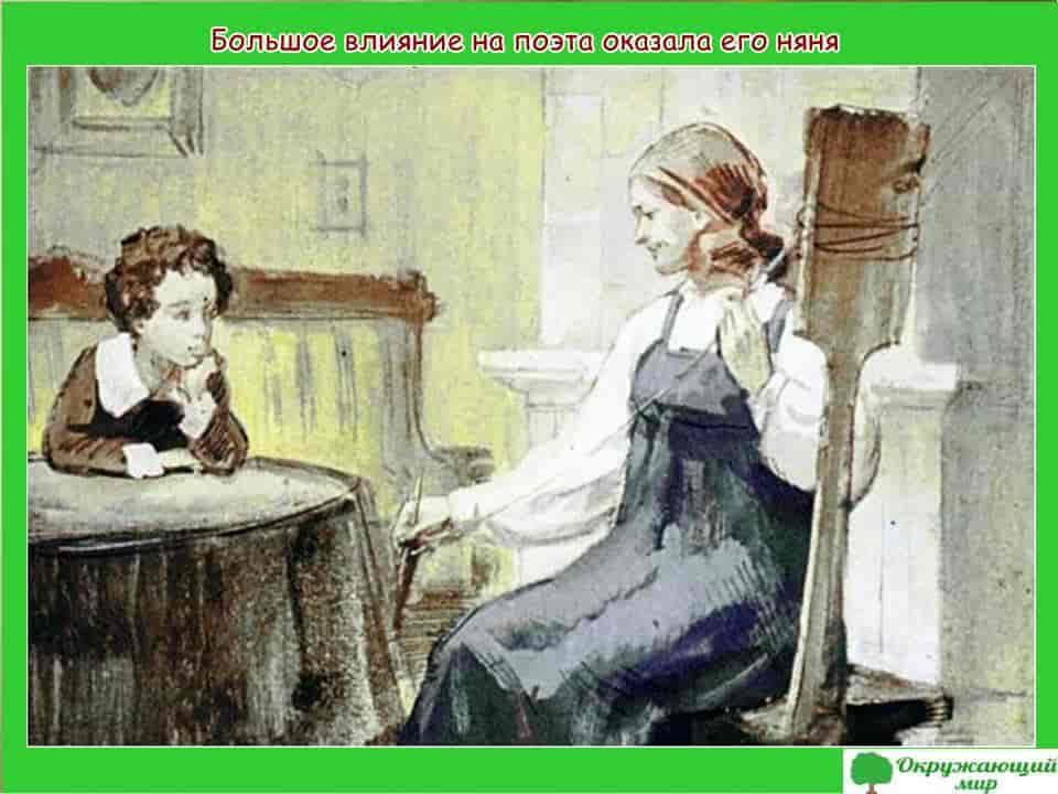 Александр Пушкин и его няня