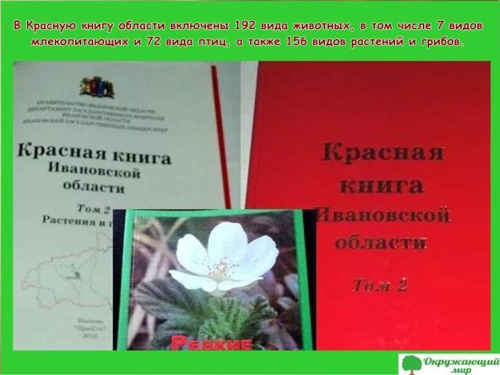Красная книга Ивановской области