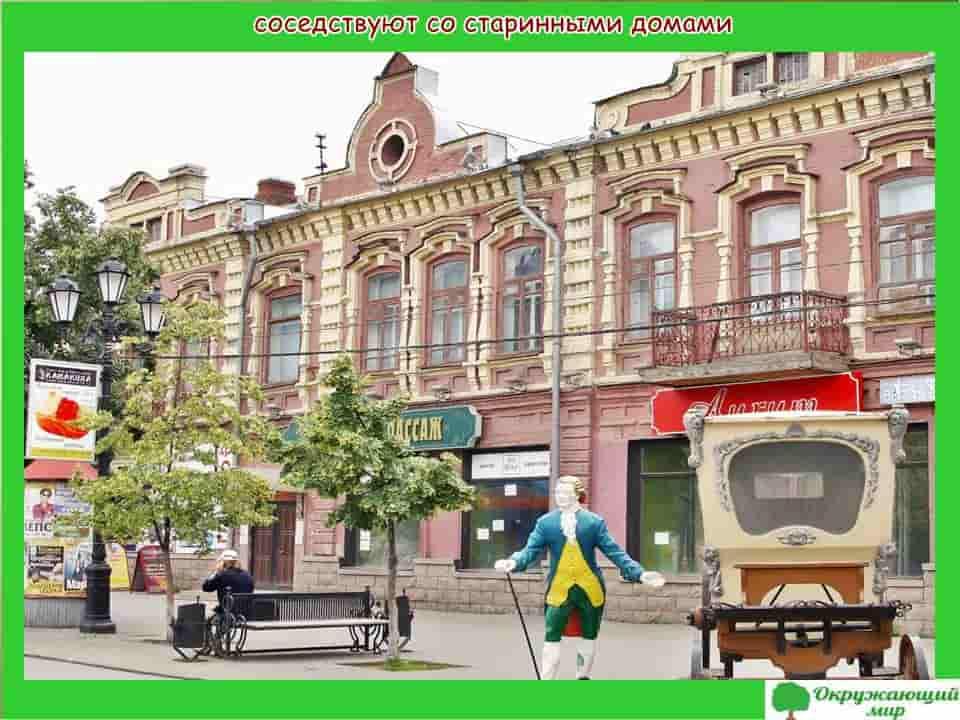 Окружающий мир 2 класс 1 часть. Проект «Мой родной город — Челябинск» 9