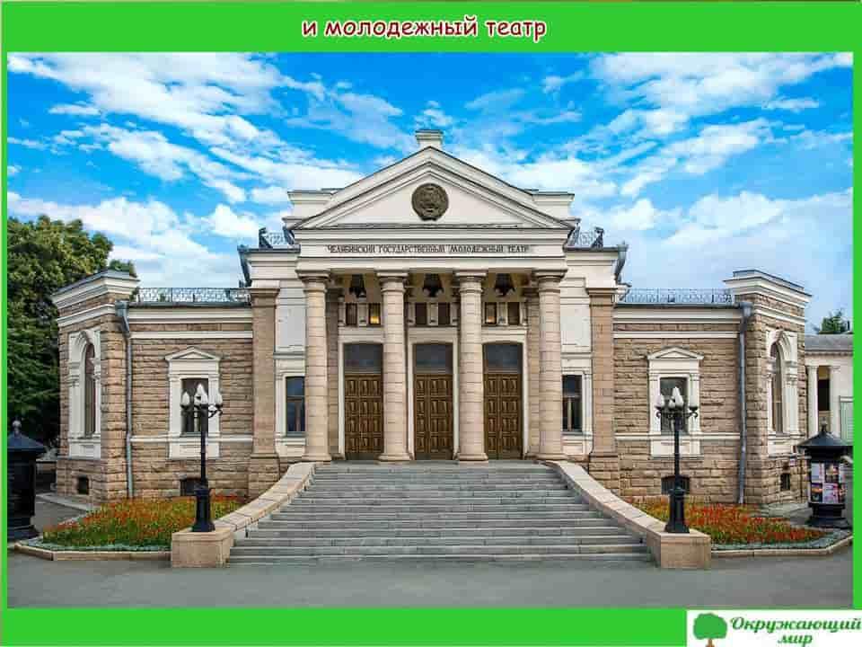 Окружающий мир 2 класс 1 часть. Проект «Мой родной город — Челябинск» 11