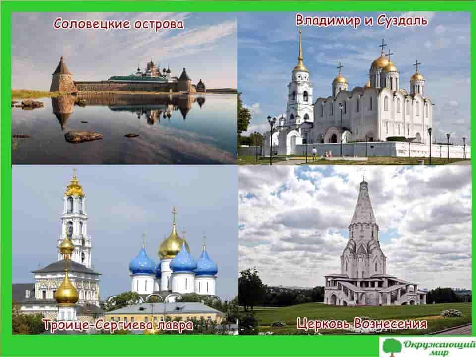 Еще города России