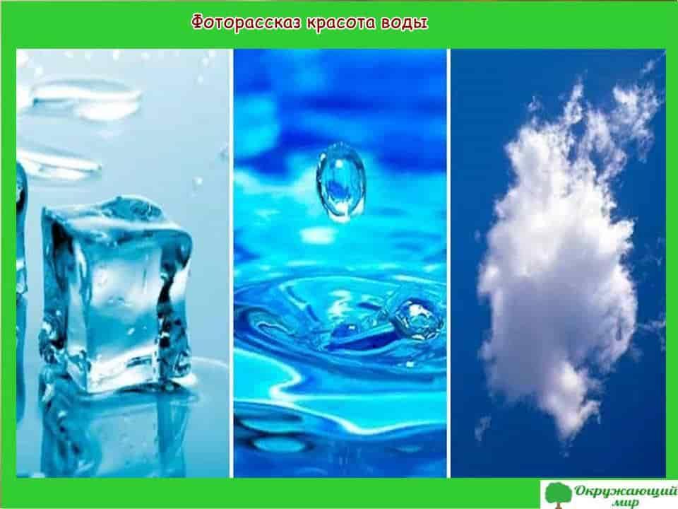 Фоторассказ Красота воды, про воду