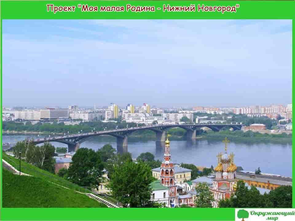 Проект Моя малая родина Нижний Новгород