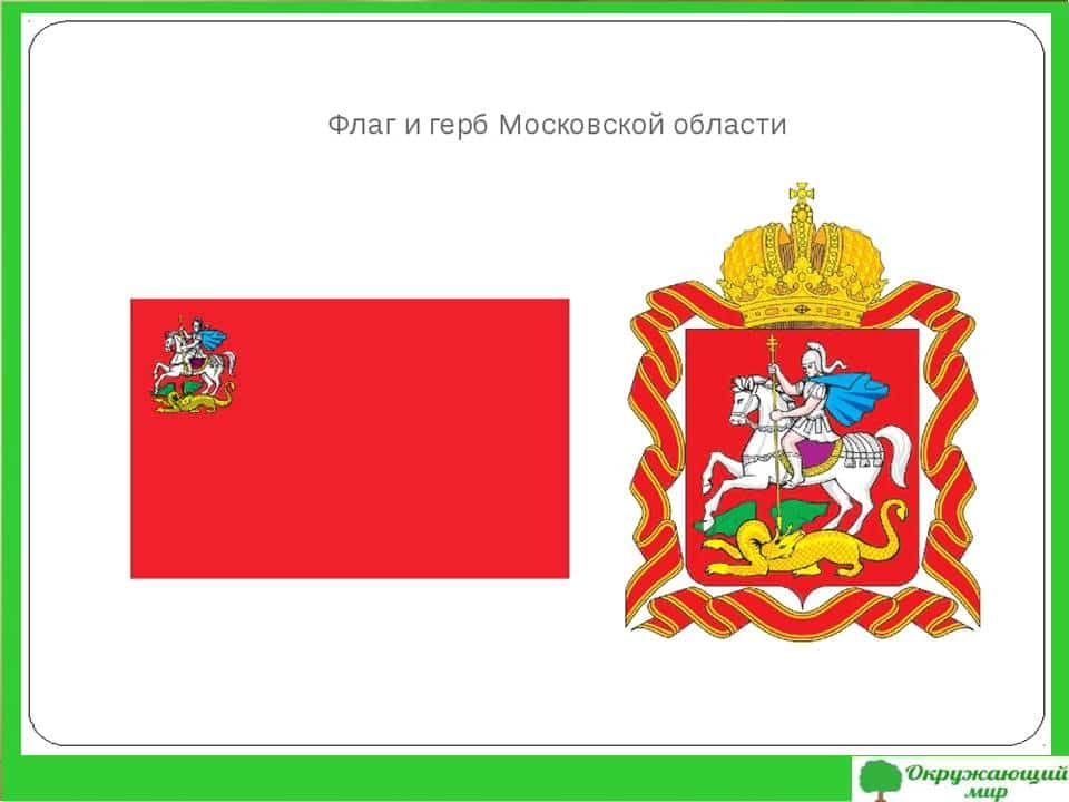 Окружающий мир 1 класс 1 часть. Проект «Моя малая Родина — Московская область» 2
