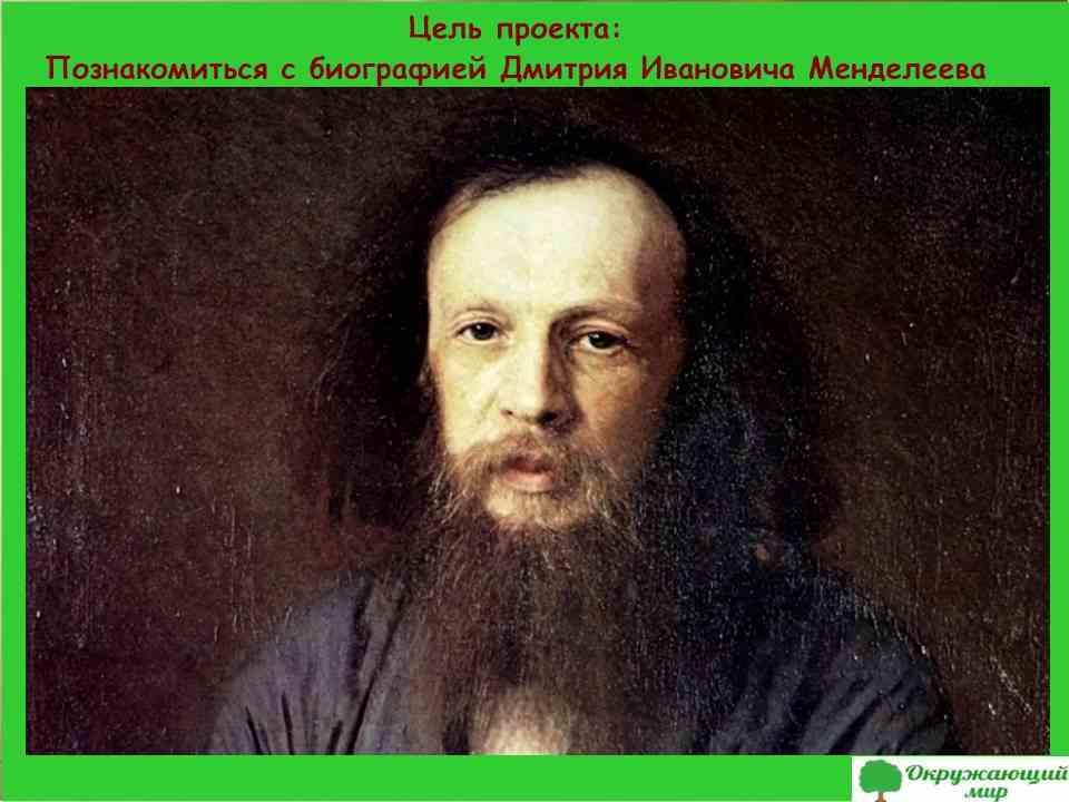 Биография Дмитрия Ивановича Менделеева