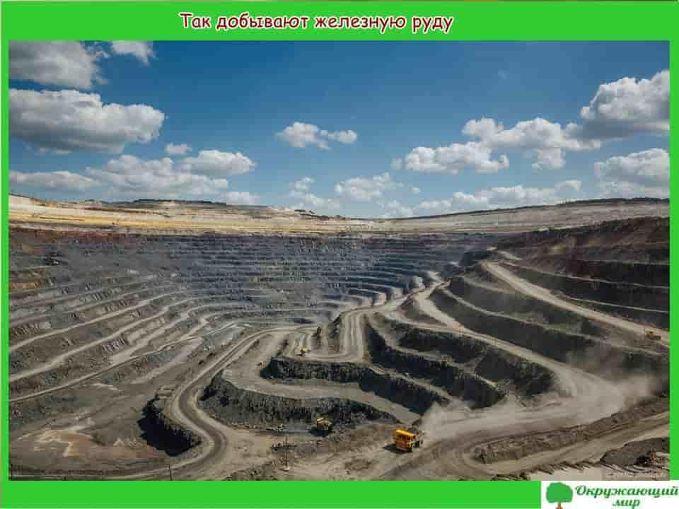 Добыча руды в Белгородской области
