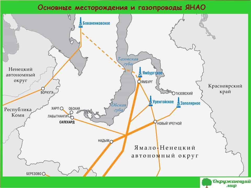 Основные месторождения и газопроводы ЯНАО