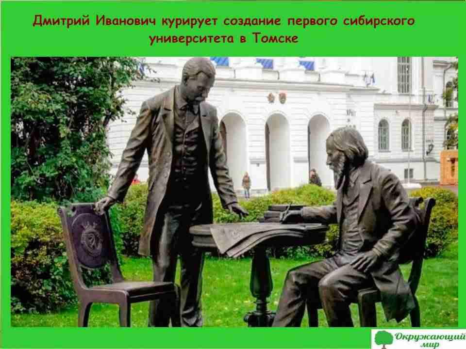 Первый сибирский университет в Томске основанный Менделеевым