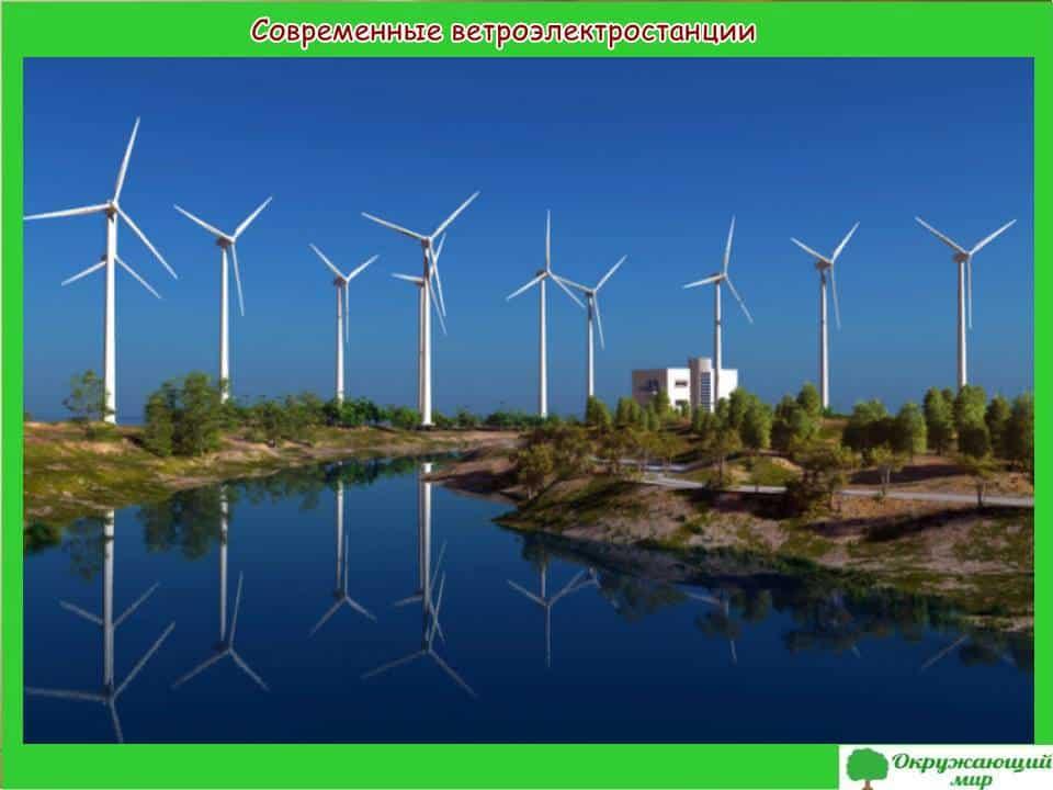 Современные ветроэлектростанции