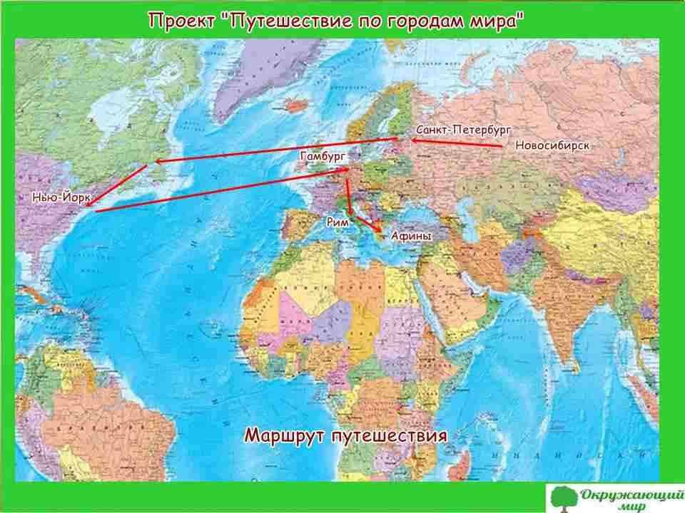 """Проект """"Путешествие по городам мира"""""""