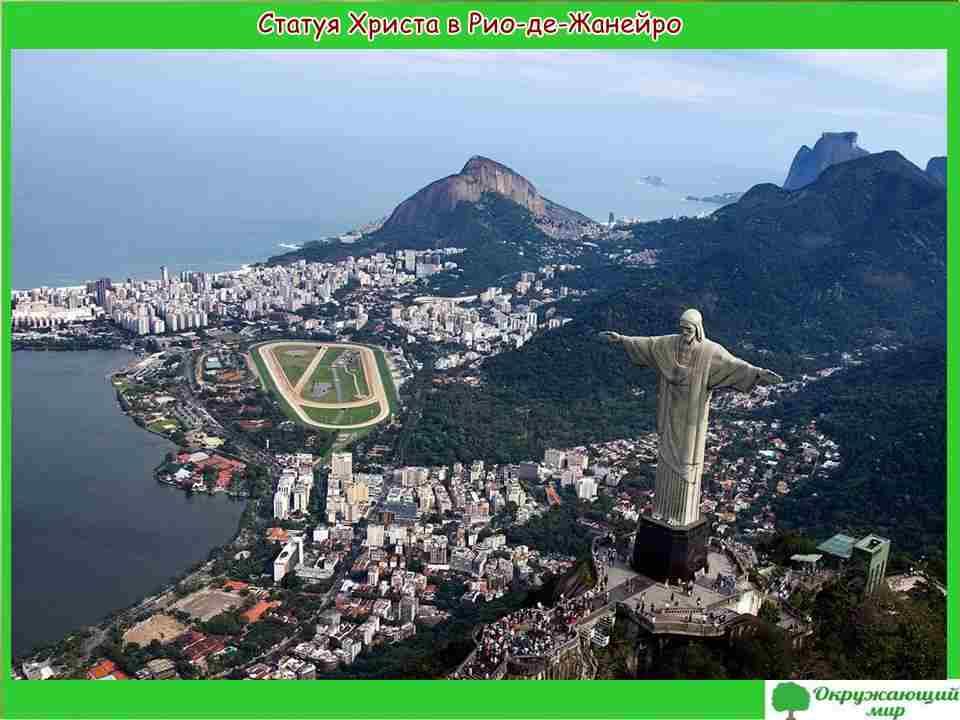 """Проект """"Страны мира - Бразилия"""""""