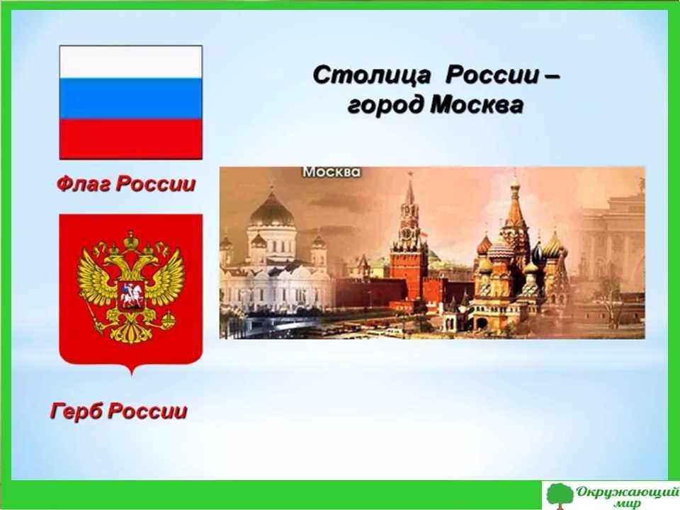 """Проект """"Народы России"""" 1 класс"""