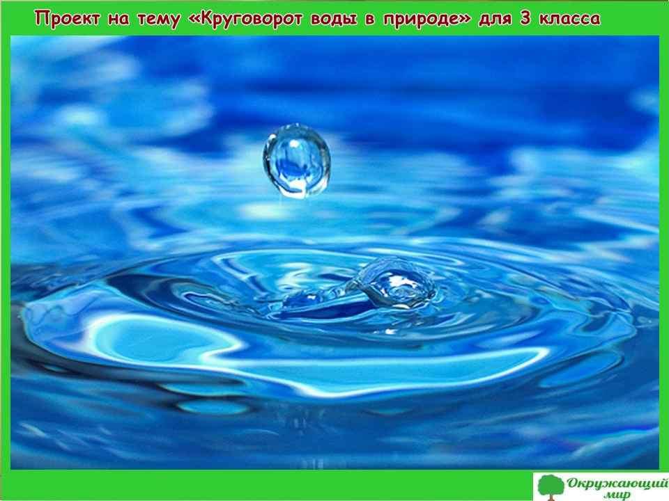 """Проект """"Круговорот воды в природе"""" 3 класс"""