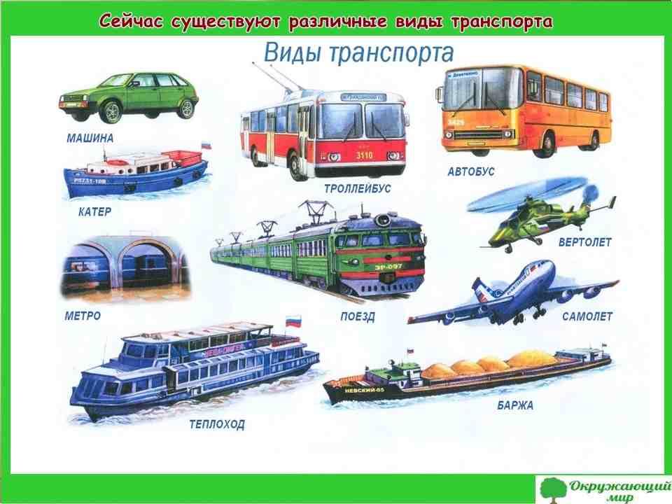 Проект «Транспорт». Окружающий мир 2 класс